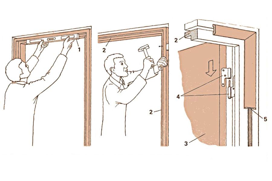 Установка дверей своими руками в доме из бруса